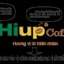 Giới thiệu về HiupCoffee